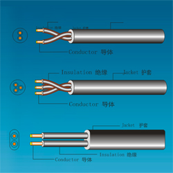 Ccee INSULATED Wire CCC TYPE 227 IEC 02(RV)