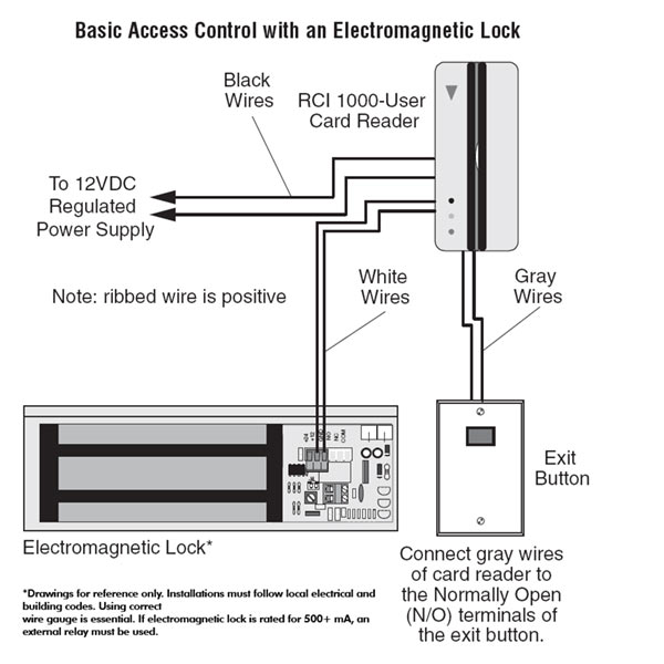 011059135R2 dsw security door controls has specilized in digital card access magnetic lock wiring diagram at soozxer.org